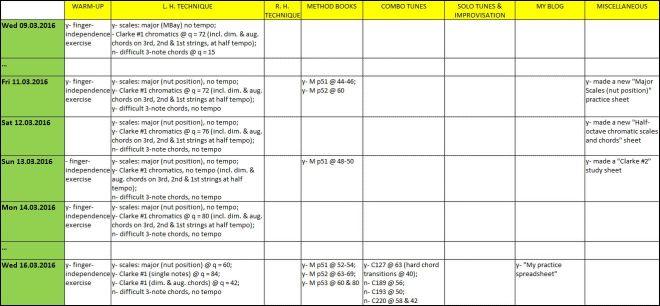 practice_spreadsheet