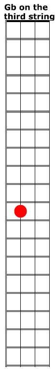 ffcp-figure-6-gb-on-the-third-string